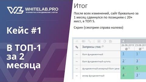 Продвижение сайта в ТОП-1 за 2 месяца